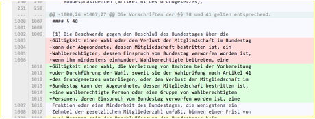 Screenshot: Bundesgit