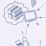Dossier: Cloud-Speicher