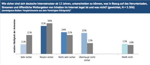 Grafik: MPI für Innovation und Wettbewerb/ MCIR